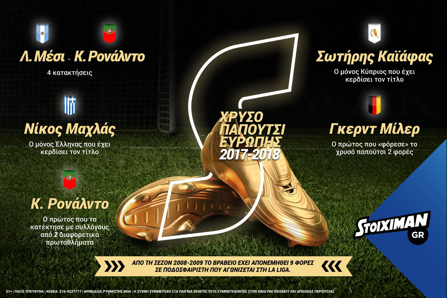 Stoiximan-Golden-Shoe